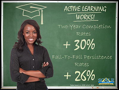 Active Learning Stats